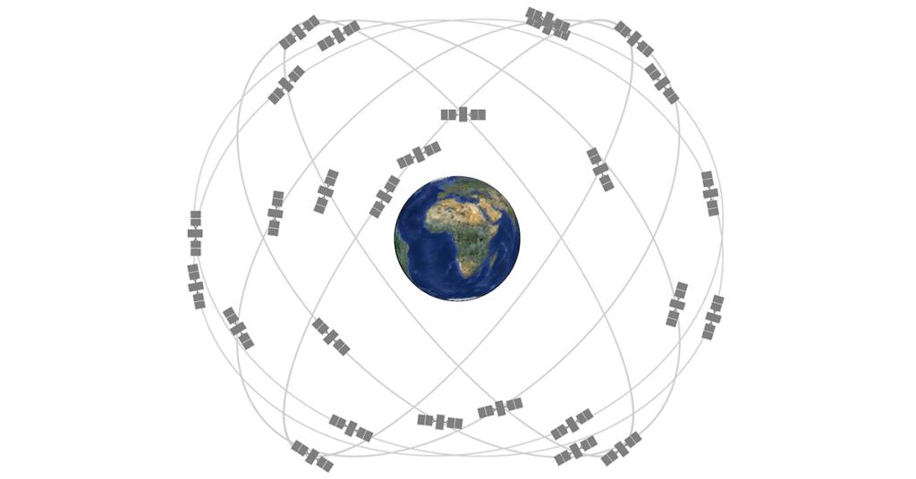 Sistema de posicionamiento global GLONASS