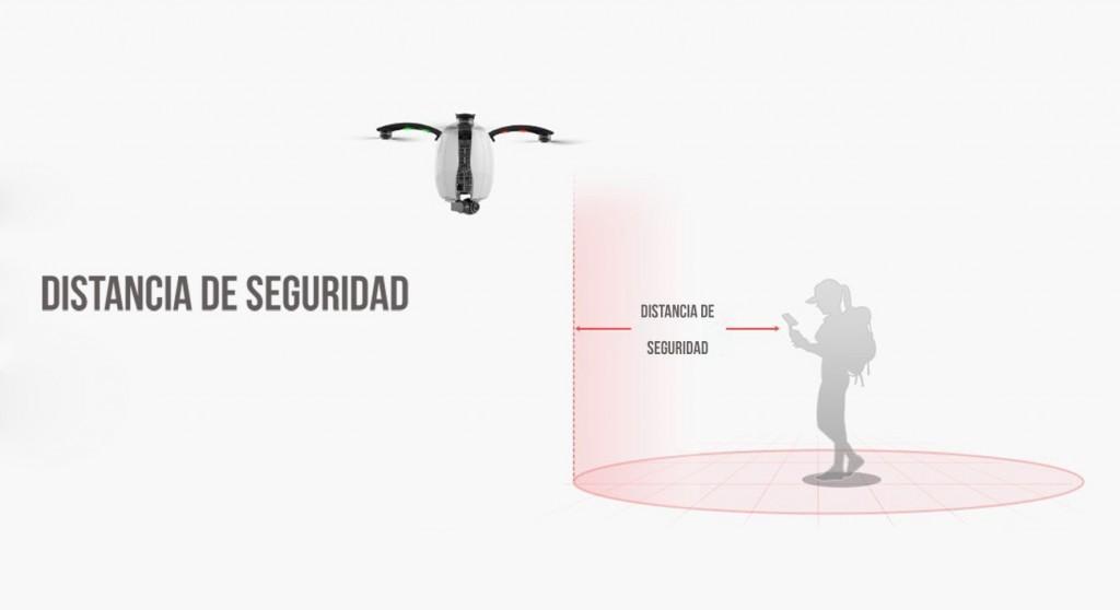 Distancia de control dron PowerEgg